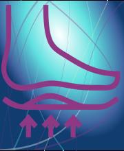 Silikonski program, ortopedski ulošci